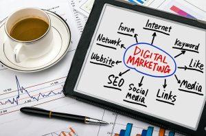 digital marketing concept flowchart